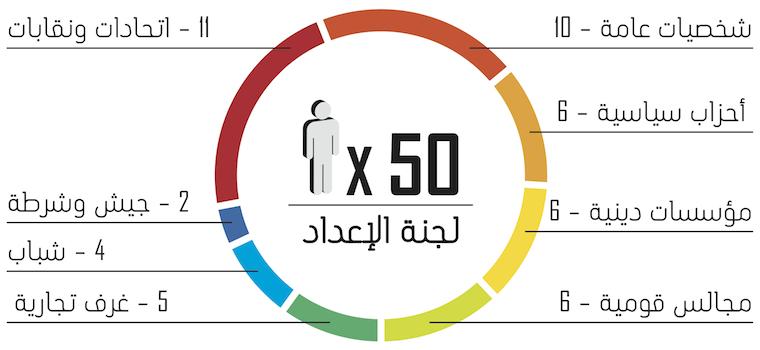 council50